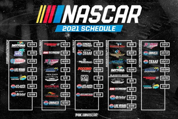 NASCAR 2021 CUP ACTION IS HERE!